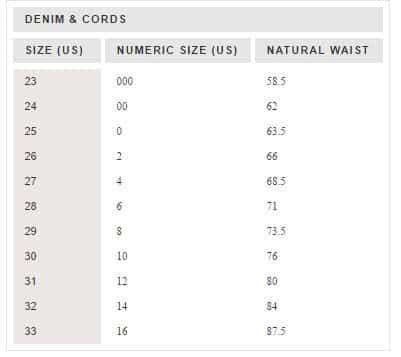 a604e2f9b A forma mais eficiente de descobrir sua numeração nos Estados Unidos e  tirando suas medidas e usando as tabelas