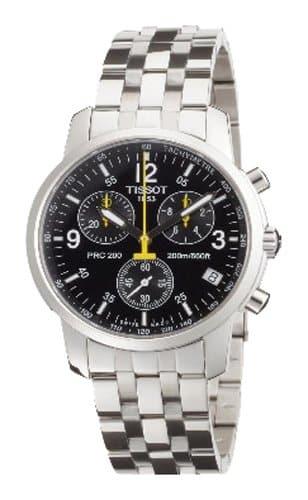Importação de relógios
