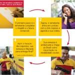 Guia de importação para clientes DHL