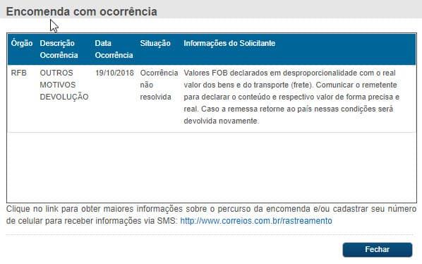 A importação do objeto/conteúdo não foi autorizada